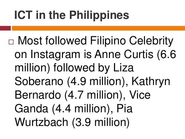  Most followed Filipino Celebrity on Instagram is Anne Curtis (6.6 million) followed by Liza Soberano (4.9 million), Kath...