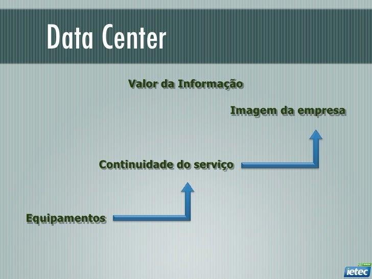 Data Center               Valor da Informação                                Imagem da empresa          Continuidade do se...