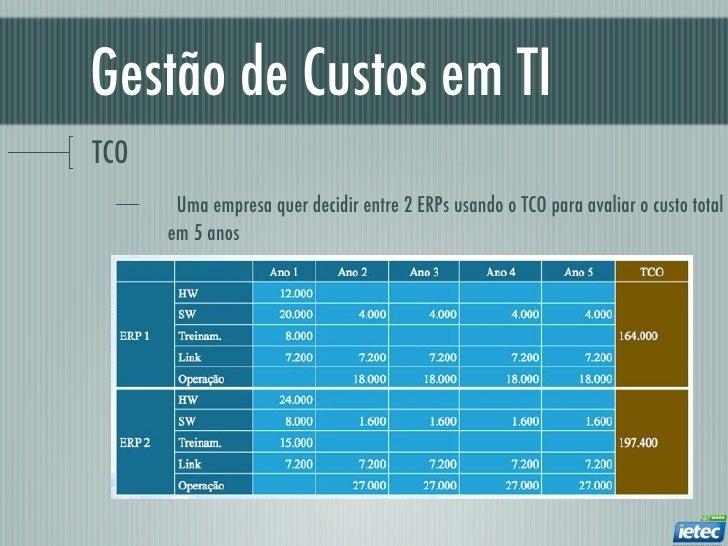 Gestão de Custos em TITCO       Uma empresa quer decidir entre 2 ERPs usando o TCO para avaliar o custo total      em 5 anos