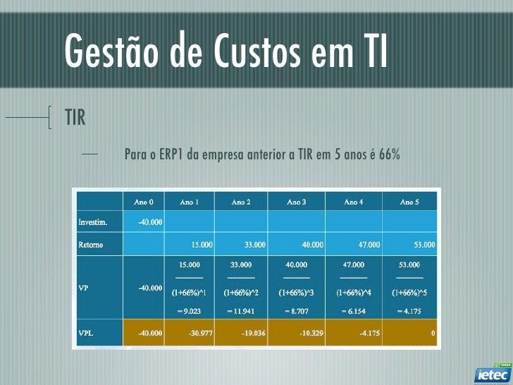 Gestão de Custos em TITIR      Para o ERP1 da empresa anterior a TIR em 5 anos é 66%