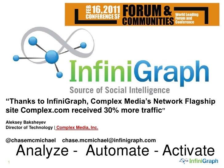"""Thanks to InfiniGraph, Complex Media's Network Flagship site Complex.com received 30% more traffic""Aleksey BaksheyevDirec..."