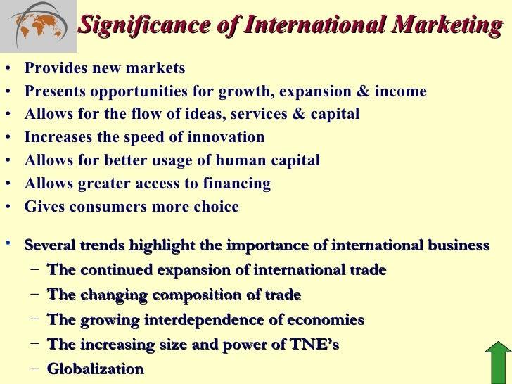 significance of international marketing