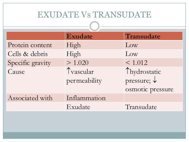 Responses of Lymphatic Vessels lymph flow is increased and helps drain edema fluid,  leukocytes, cell debris, as well as ...