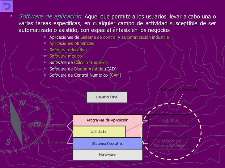 <ul><li>Software de aplicación : Aquel que permite a los usuarios llevar a cabo una o varias tareas específicas, en cualqu...