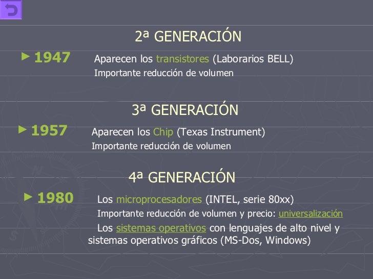 <ul><li>1947   Aparecen los  transistores  (Laborarios BELL) </li></ul><ul><ul><ul><ul><ul><li>Importante reducción de vol...