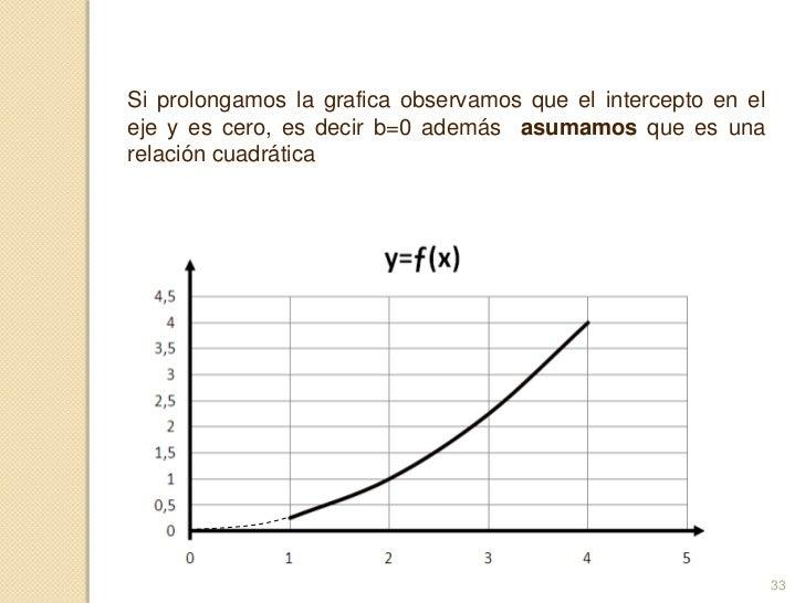 1. interpretacion de graficos