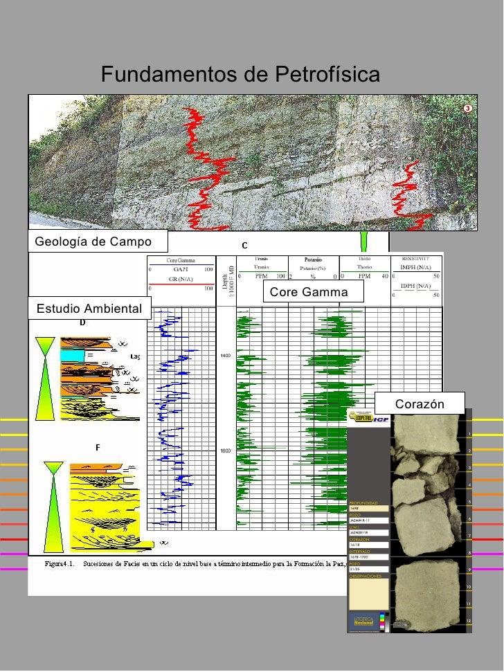 Fundamentos de Petrofísica Geología de Campo Corazón Core Gamma Estudio Ambiental