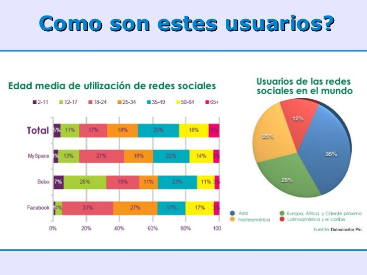Características              Información              Busca de contactos               e comunicación              Sind...