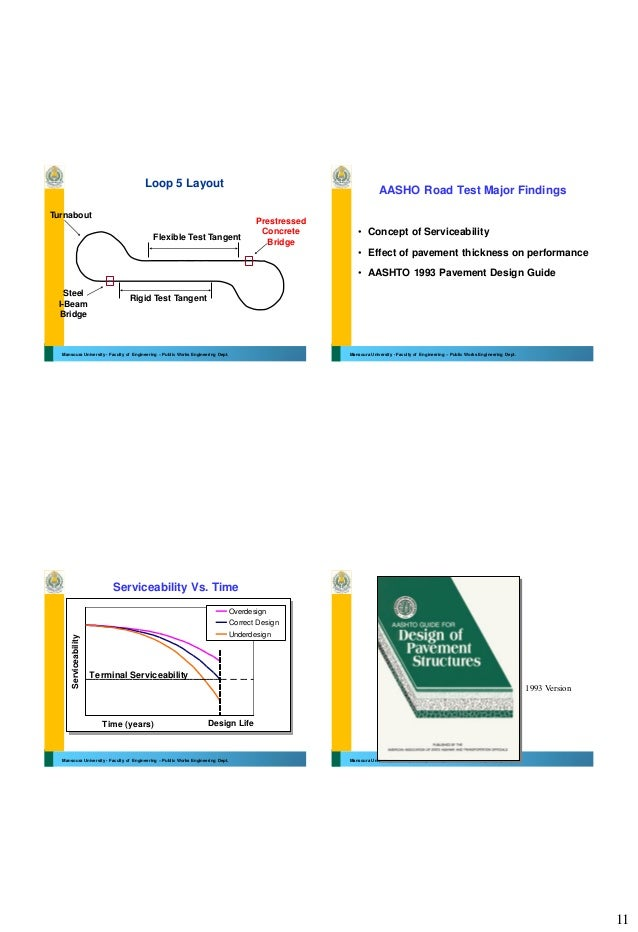 Aashto Guide For Design Of Pavement Structures 1993 Pdf