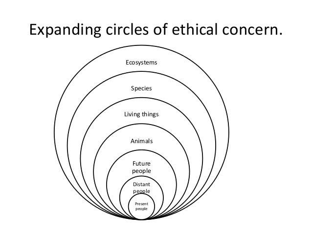 Philosophy 113: Introduction to Environmental Ethics
