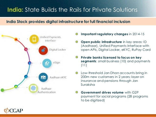 India Stack provides digital infrastructure for full financial inclusion India: State Builds the Rails for Private Solutio...