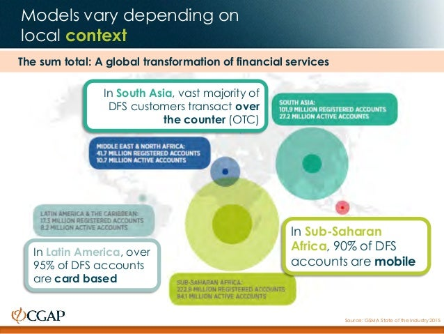 In Latin America, over 95% of DFS accounts are card based In South Asia, vast majority of DFS customers transact over the ...
