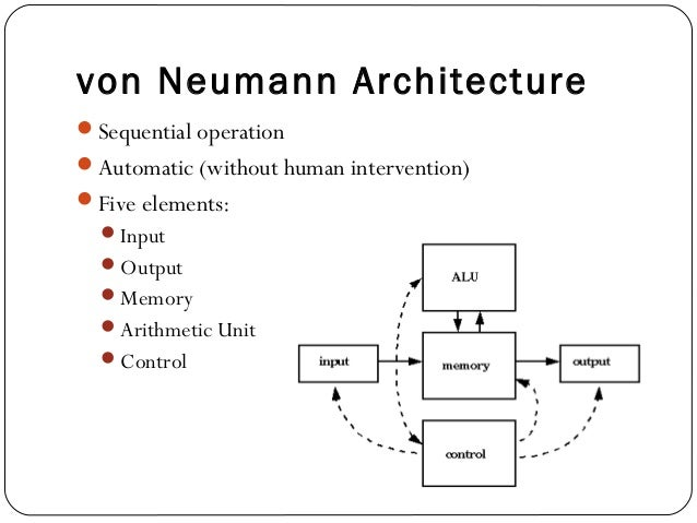 1 introduction to computer for Architecture von neumann
