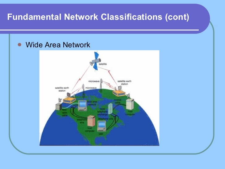 introduction to computer networking pdf