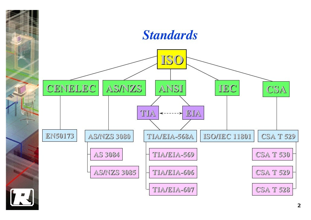 eia tia 568 c wiring diagram tia eia 568b crossover wiring