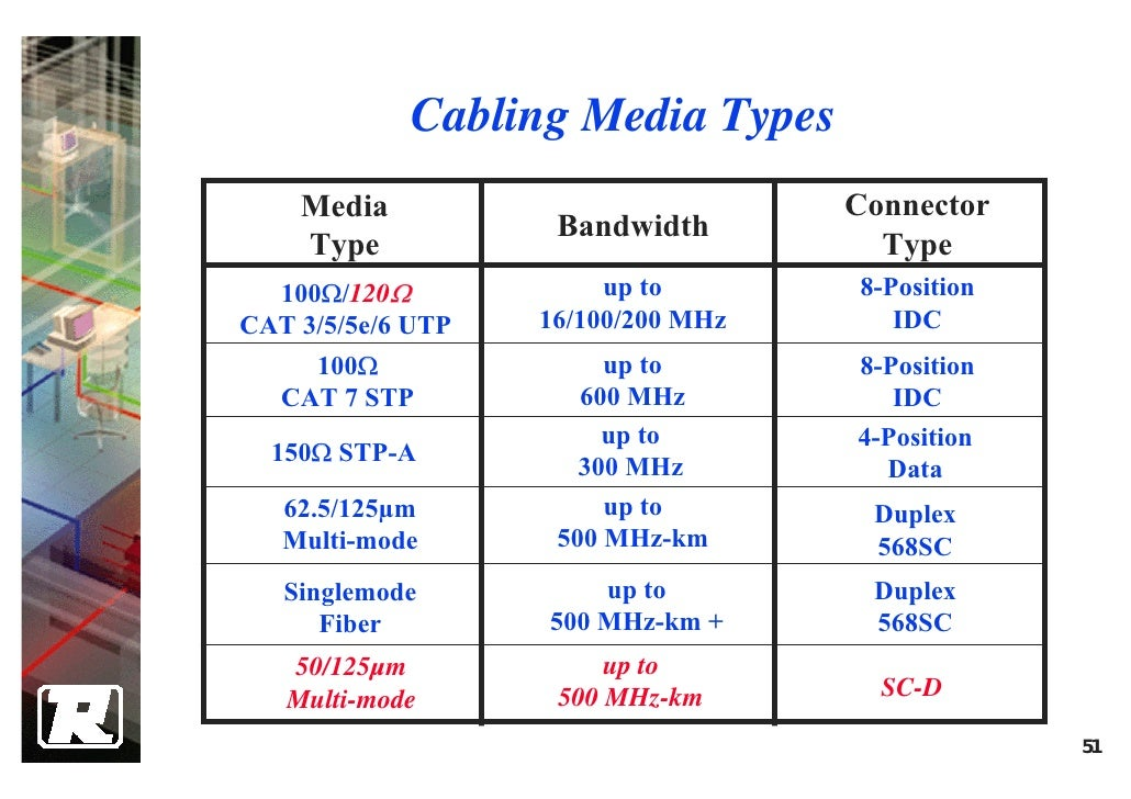 cable cat 6e wiring diagram cat5e wiring