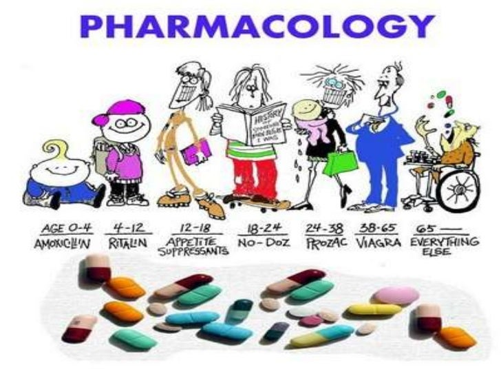 pharmacholgy i Support us on patreon:   follow us on facebook:   get speed pharmacology me.