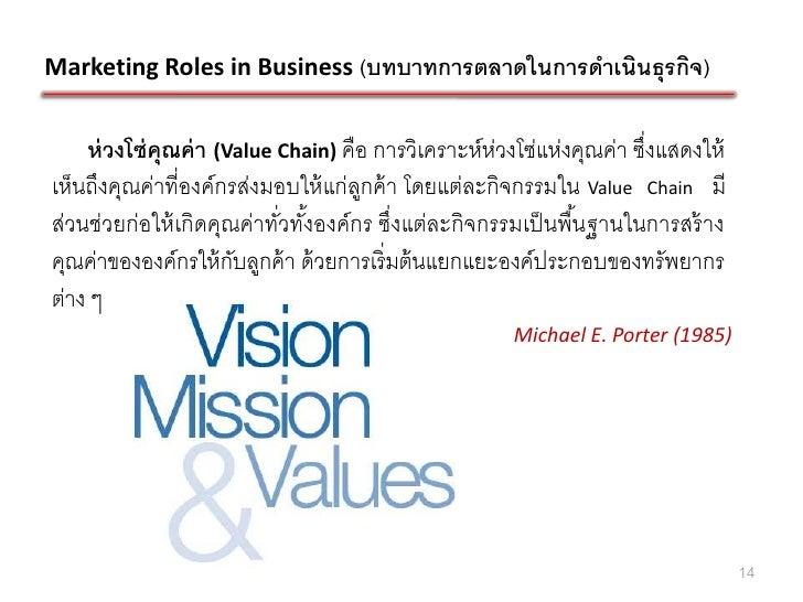 Marketing Roles in Business (บทบาทการตลาดในการดาเนินธุรกิจ)    ห่ วงโซ่ คุณค่ า (Value Chain) คือ การวิเคราะห์ห่วงโซ่แห่งค...