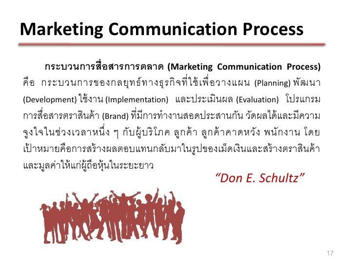 Marketing Communication Process       กระบวนการสื่อสารการตลาด (Marketing Communication Process)คื อ กระบวนการของกลยุ ท ธ์ ...