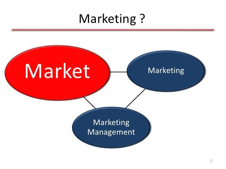Marketing ?Market Market                 Marketing            Marketing           Management                              ...