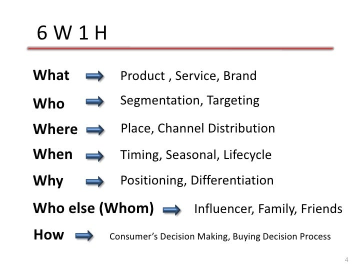 6W1HWhat       Product , Service, BrandWho        Segmentation, TargetingWhere      Place, Channel DistributionWhen       ...