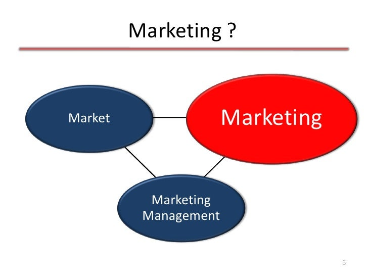 Marketing ?Market                 Marketing                        Marketing           Marketing          Management      ...
