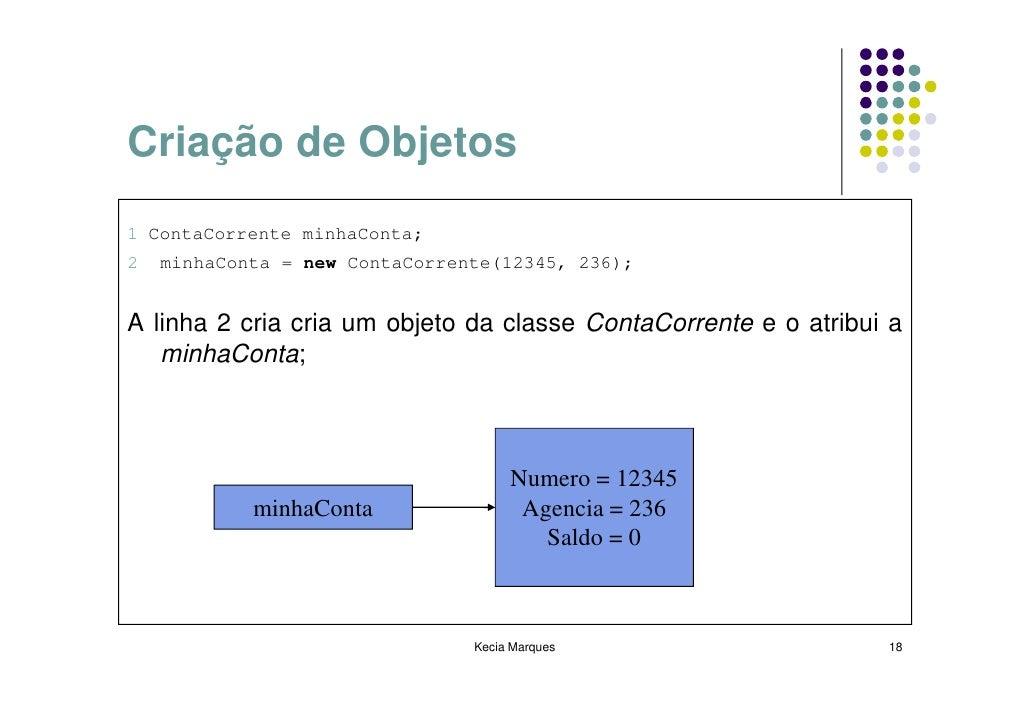 Criação de Objetos 1 ContaCorrente minhaConta; 2   minhaConta = new ContaCorrente(12345, 236);   A linha 2 cria cria um ob...
