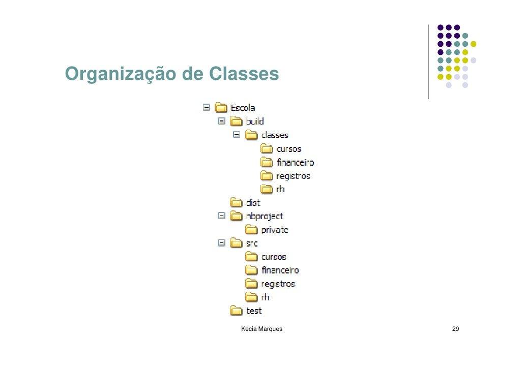 Organização de Classes                       Kecia Marques   29