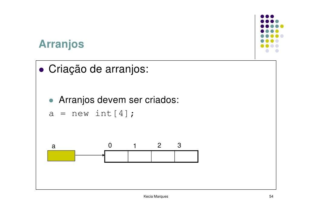 Arranjos   Criação de arranjos:     Arranjos devem ser criados:  a = new int[4];     a           0    1          2        ...