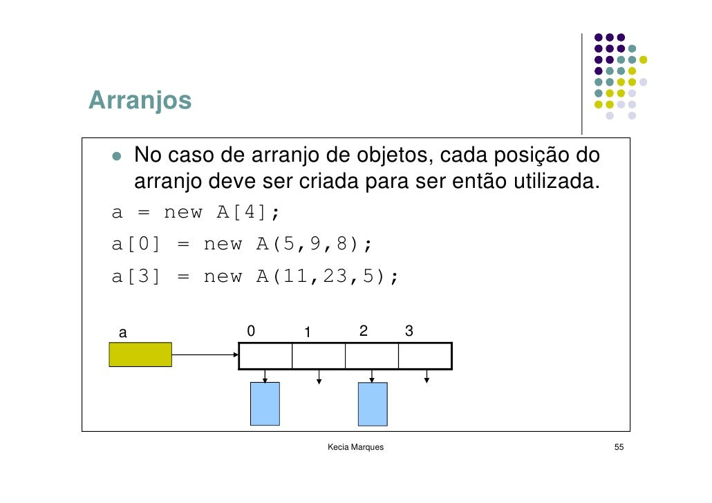 Arranjos     No caso de arranjo de objetos, cada posição do    arranjo deve ser criada para ser então utilizada.  a = new ...