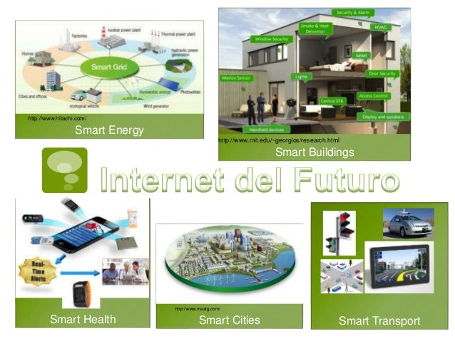 Smart TransportSmart Cities http://www.maatg.com/ Smart Health Smart Energy http://www.hitachi.com/ Smart Buildings http:/...