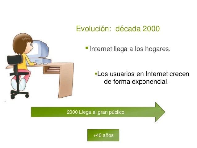 Evolución: década 2000 Internet llega a los hogares. +40 años 2000 Llega al gran público Los usuarios en Internet crecen...