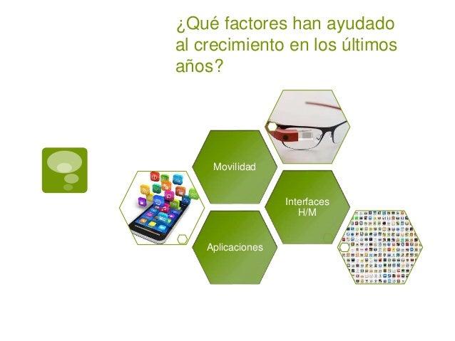 ¿Qué factores han ayudado al crecimiento en los últimos años? Aplicaciones Interfaces H/M Movilidad