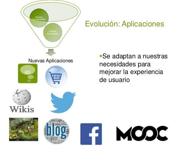 Evolución: Aplicaciones Nuevas Aplicaciones Nuevas tecnologías Nuevas Necesidades Se adaptan a nuestras necesidades para ...