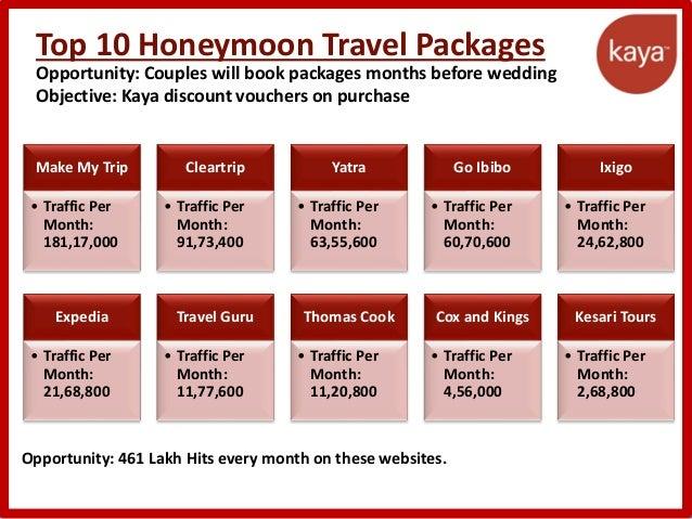 Kesari Tours And Travels Kerala Packages