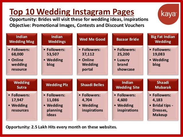 Marketing Plan for Bridal Services