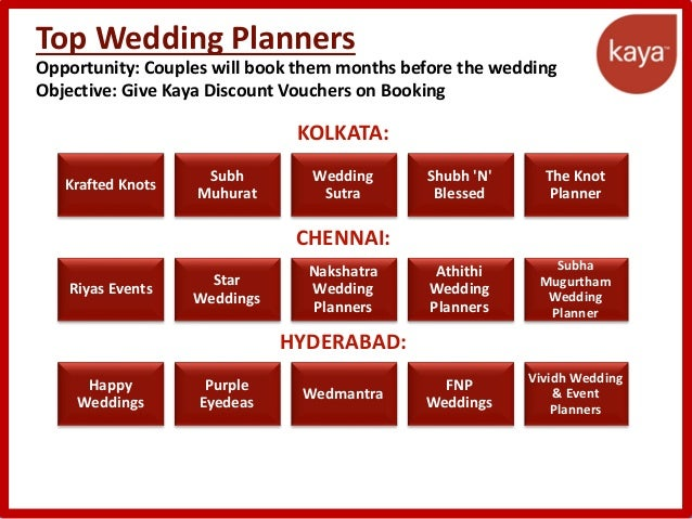Purple Rings Wedding Planners Bangalore