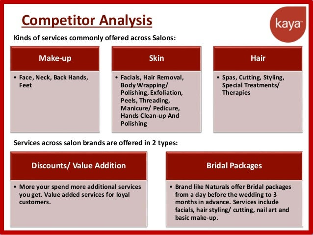 Tahsa's Hair Salon SWOT Analysis