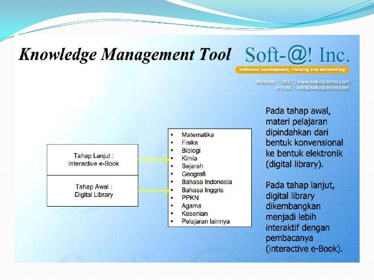 management tools We teach management through free podcasts the manager tools as available via podcast and conference have always appealed to me for their rational.
