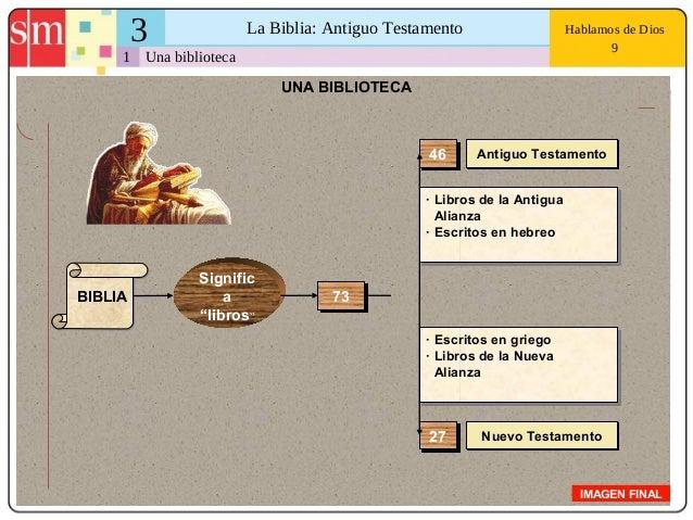 """3 La Biblia: Antiguo Testamento 1 Hablamos de Dios 9 Una biblioteca IMAGEN FINAL UNA BIBLIOTECA Signific a """"libros"""" 4646 A..."""