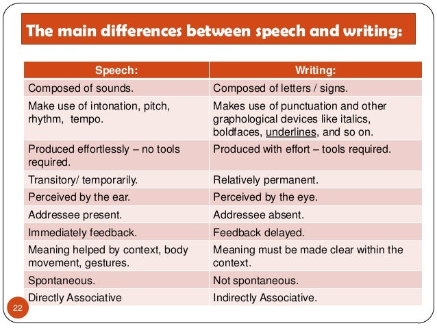 What is the difference between write and writeline?