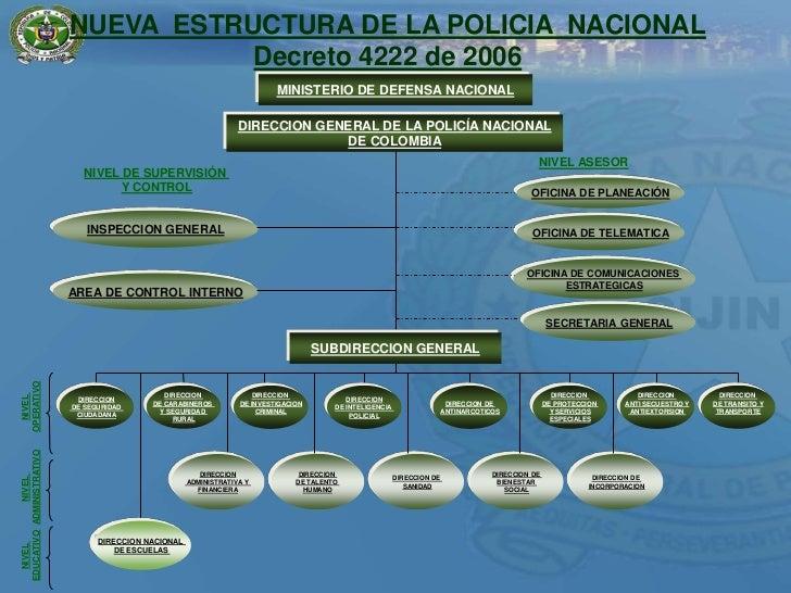1 la polic a judicial y el sistema penal acusatorio colombia for Oficina policia nacional