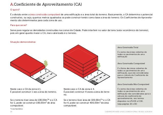 28 CADERNO REVISÃO LPUOS 13.885/04 SMDU/ DEUSO| 11.08.2014 A.Coeficiente de Aproveitamento (CA) O que é? É a divisão entre...