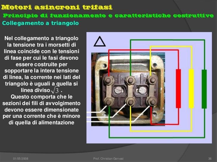 Schema Elettrico Per Avviamento Stella Triangolo : 1 m.a.t. principio di funzionamento e forme costruttive chris