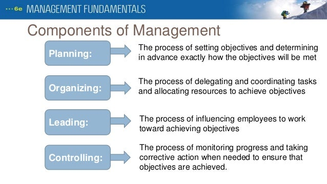 management setting up planning contributing controlling