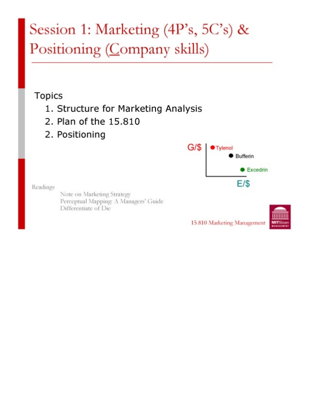 1  marketing (4 p's, 5c's) and positioning (company skills)