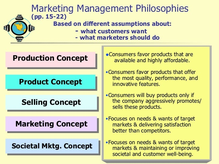 marketing management and philosophies essay Philosophies is quite a rare and popular topic for writing an essay, but it certainly is in our database  new topic philosophies of marketing management with.