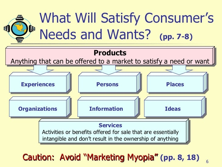 does marketing create or satisfy needs assignment