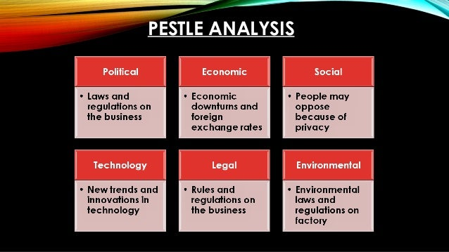 helius camera pest analysis 1 swot analysis of the large uae construction firms irshad ahmad1, king fahd university of petroleum & minerals, dhahran, saudi arabia shakeel ahmad, emirates telecommunication corporation (etisalat), dubai, uae.