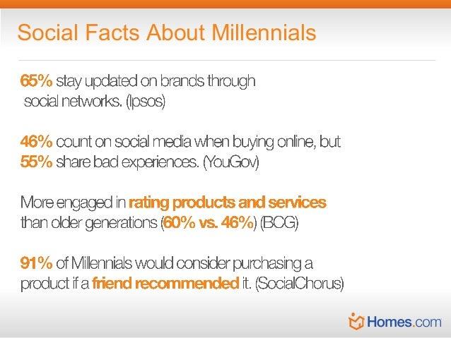 facts about millennials